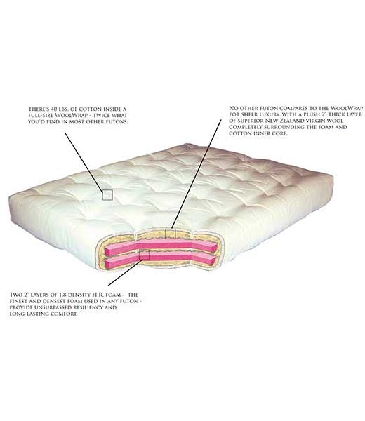 wool wrap futon mattress full or queen wool wrap futon mattress full or queen   affordable portables  rh   affordableportables